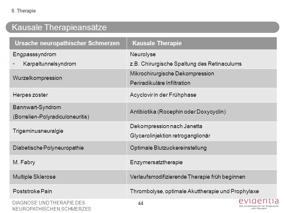 Ursache neuropathischer SchmerzenKausale Therapie Engpasssyndrom Karpaltunnelsyndrom Neurolyse z.B. Chirurgische Spaltung des Retinaculums Wurzelkompr
