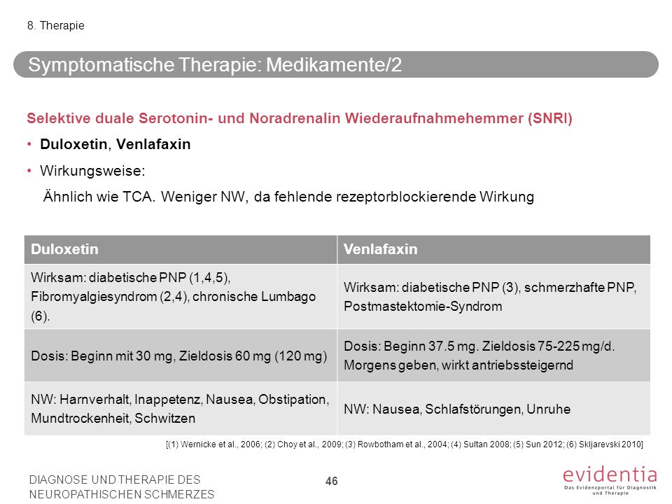 Symptomatische Therapie: Medikamente/2 Selektive duale Serotonin- und Noradrenalin Wiederaufnahmehemmer (SNRI) Duloxetin, Venlafaxin Wirkungsweise: Ähnlich wie TCA.
