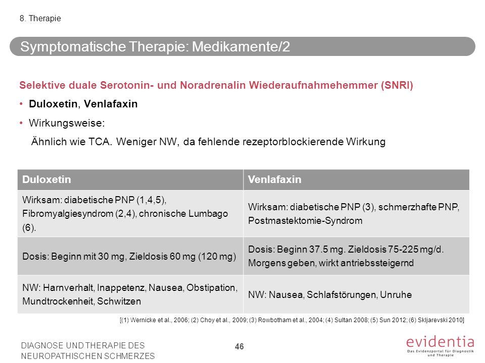 Symptomatische Therapie: Medikamente/2 Selektive duale Serotonin- und Noradrenalin Wiederaufnahmehemmer (SNRI) Duloxetin, Venlafaxin Wirkungsweise: Äh