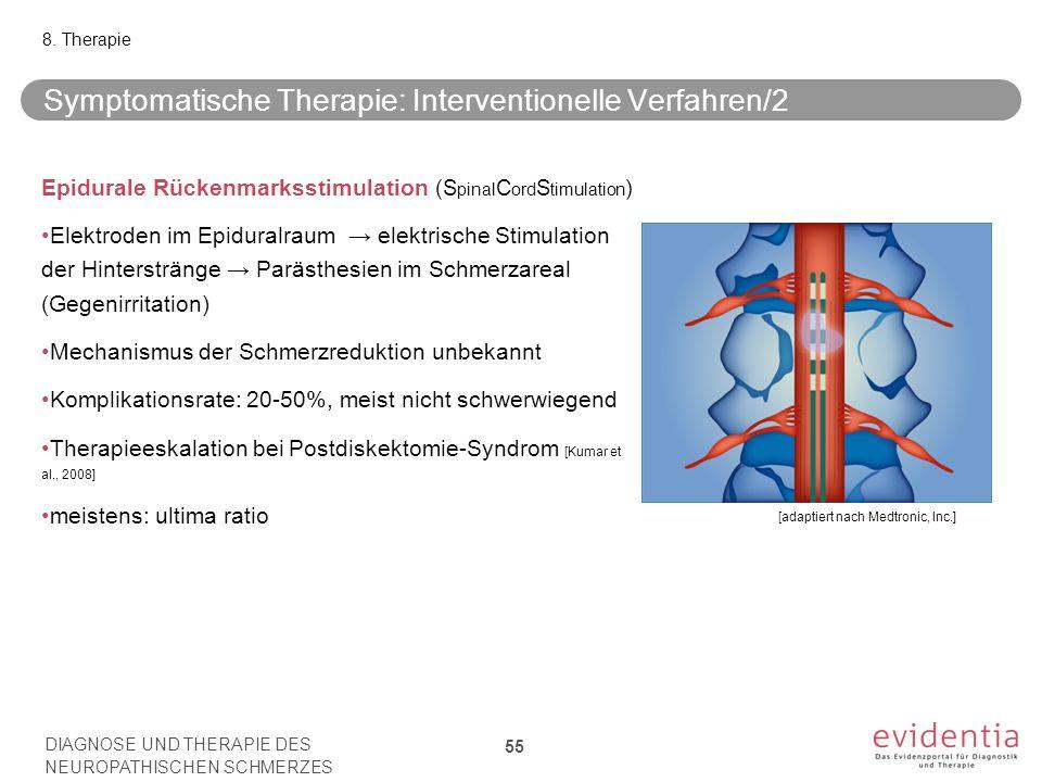 Symptomatische Therapie: Interventionelle Verfahren/2 Epidurale Rückenmarksstimulation (S pinal C ord S timulation ) Elektroden im Epiduralraum → elek