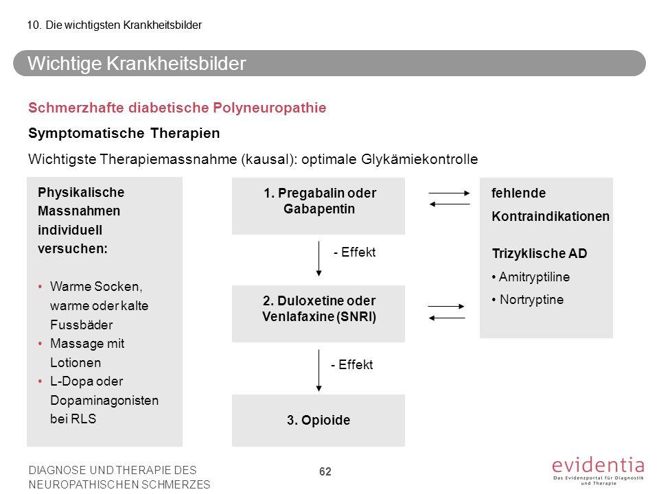 Wichtige Krankheitsbilder Schmerzhafte diabetische Polyneuropathie Symptomatische Therapien Wichtigste Therapiemassnahme (kausal): optimale Glykämiekontrolle 10.