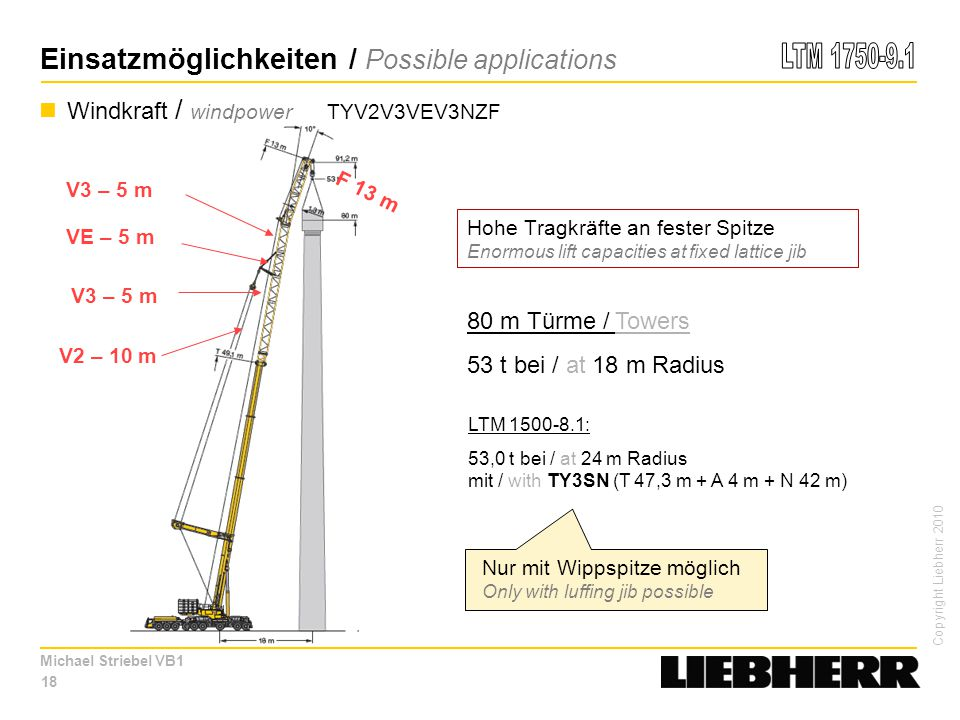 Copyright Liebherr 2010 Michael Striebel VB1 Einsatzmöglichkeiten / Possible applications 18 80 m Türme / Towers 53 t bei / at 18 m Radius LTM 1500-8.