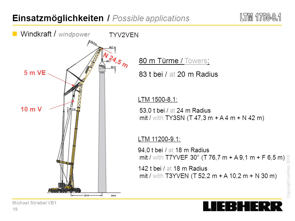 Copyright Liebherr 2010 Michael Striebel VB1 19 80 m Türme / Towers: 83 t bei / at 20 m Radius LTM 1500-8.1: 53,0 t bei / at 24 m Radius mit / with TY