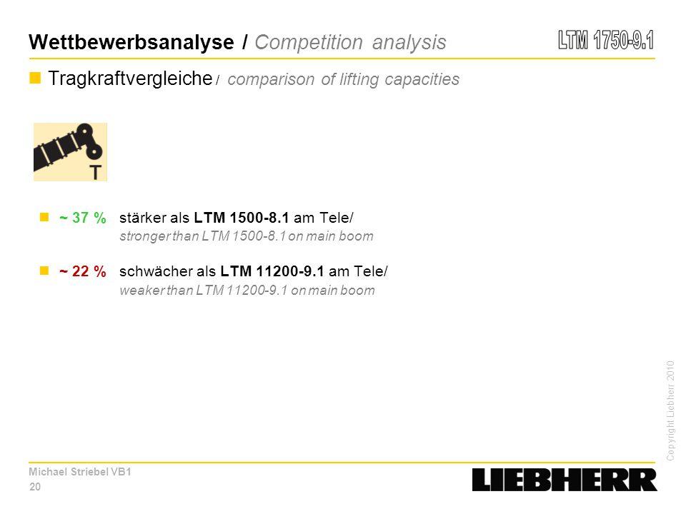 Copyright Liebherr 2010 Michael Striebel VB1 20 ~ 37 % stärker als LTM 1500-8.1 am Tele/ stronger than LTM 1500-8.1 on main boom ~ 22 % schwächer als LTM 11200-9.1 am Tele/ weaker than LTM 11200-9.1 on main boom Tragkraftvergleiche / comparison of lifting capacities Wettbewerbsanalyse / Competition analysis