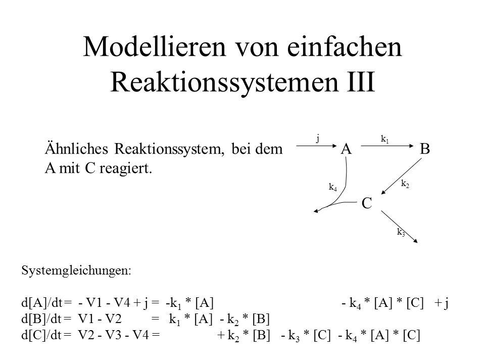 A B C j k1k1 k2k2 k3k3 k4k4 Systemgleichungen: d[A]/dt = - V1 - V4 + j = -k 1 * [A] - k 4 * [A] * [C] + j d[B]/dt = V1 - V2 = k 1 * [A] - k 2 * [B] d[