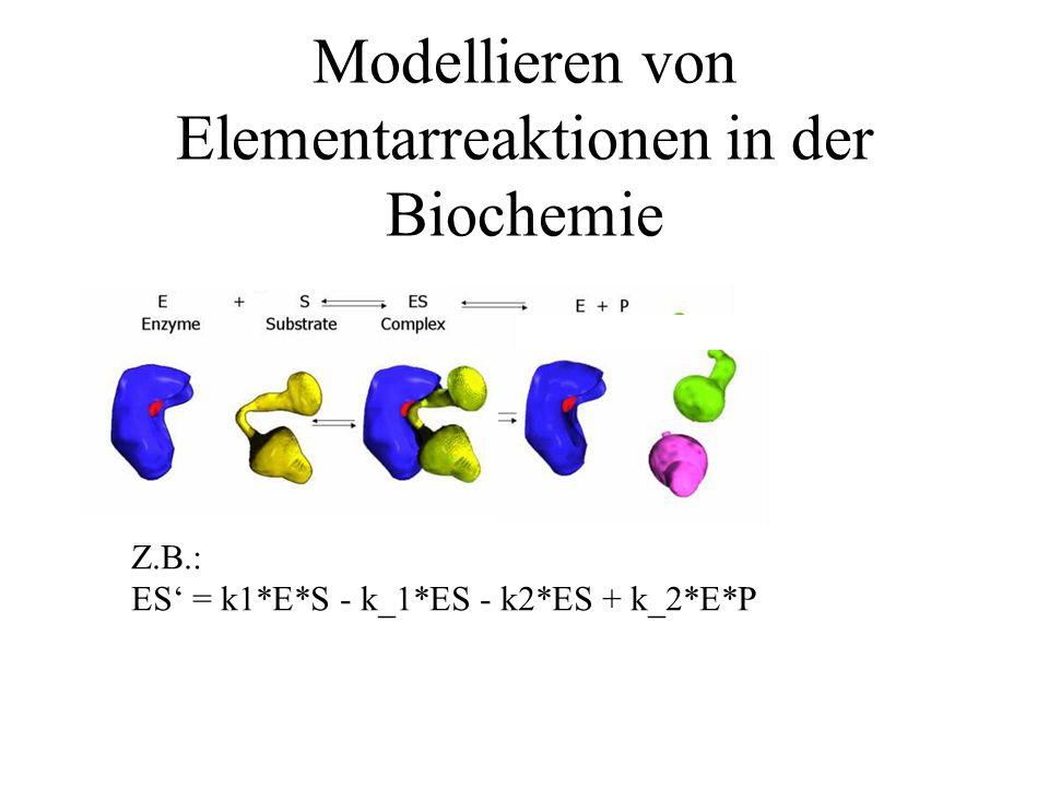 Modellieren von Elementarreaktionen in der Biochemie Z.B.: ES' = k1*E*S - k_1*ES - k2*ES + k_2*E*P