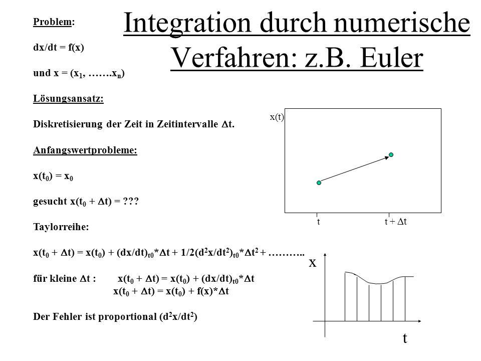 Problem: dx/dt = f(x) und x = (x 1, …….x n ) Lösungsansatz: Diskretisierung der Zeit in Zeitintervalle  t. Anfangswertprobleme: x(t 0 ) = x 0 gesucht