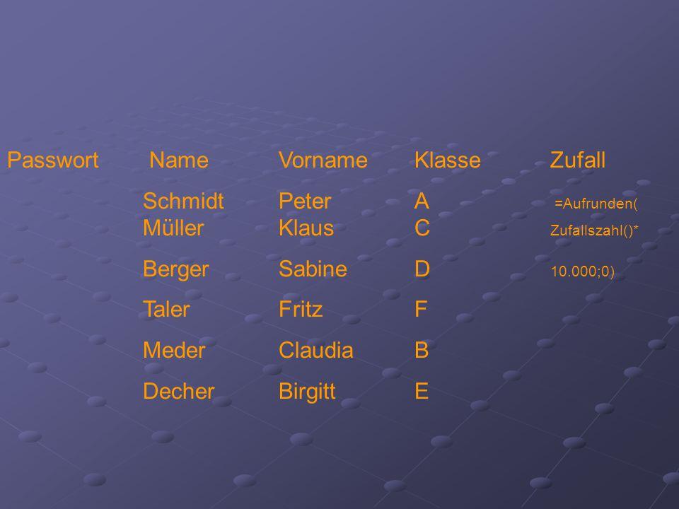 Passwort Name Vorname KlasseZufall SchmidtPeterA =Aufrunden( Müller Klaus C Zufallszahl()* Berger SabineD 10.000;0) Taler FritzF Meder ClaudiaB Decher BirgittE
