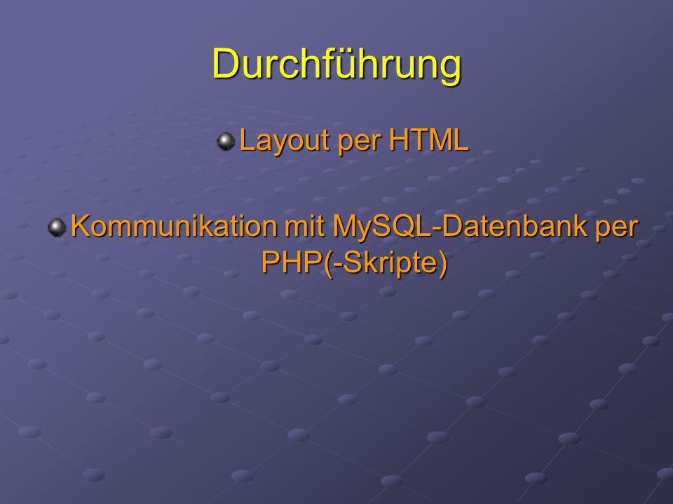 Durchführung Layout per HTML Kommunikation mit MySQL-Datenbank per PHP(-Skripte)