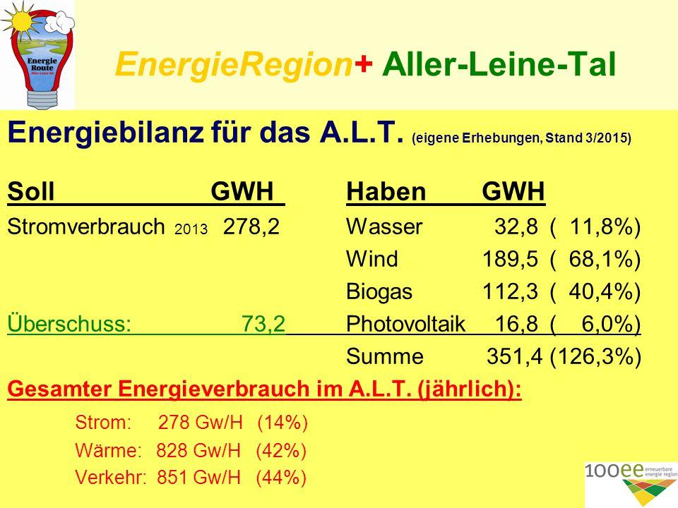 EnergieRegion+ Aller-Leine-Tal Energiebilanz für das A.L.T.