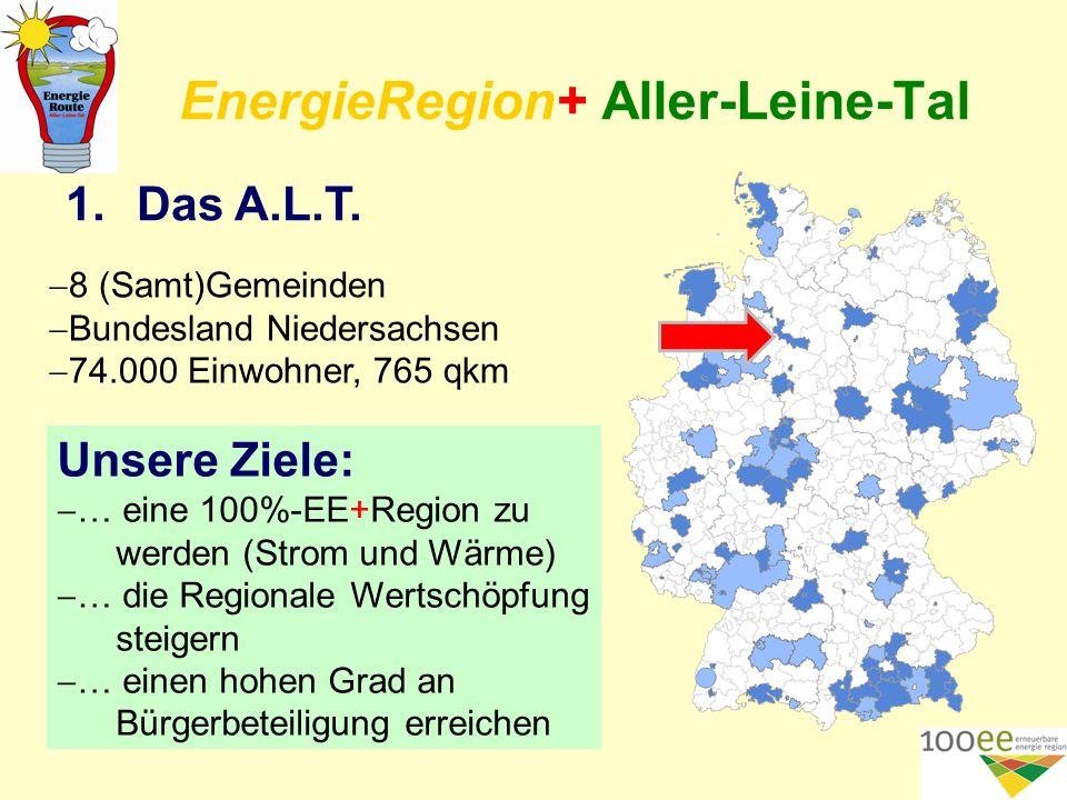 EnergieRegion+ Aller-Leine-Tal Der Kooperations- raum A.L.T.