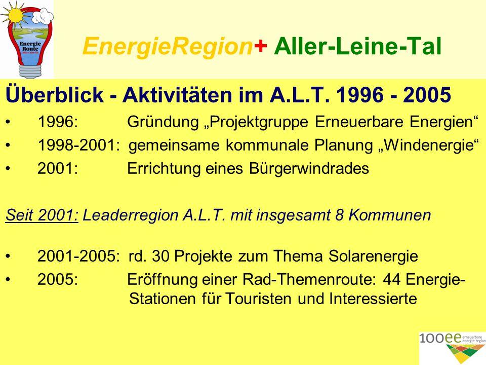 EnergieRegion+ Aller-Leine-Tal 6.Aktuelle Maßnahmen und Projekte im A.L.T.