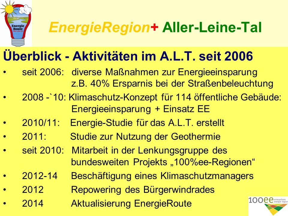 EnergieRegion+ Aller-Leine-Tal Vielen Dank für Ihre Aufmerksamkeit Homepage: www.alt-energieprojekt.haeuslingen.de Kontakt: Cort-Brün Voige voige@rethem.de 18