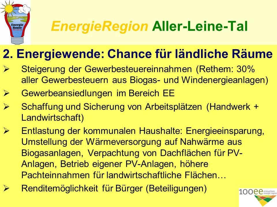 EnergieRegion Aller-Leine-Tal Konkretes Beispiel: Neuansiedlung der Fa.
