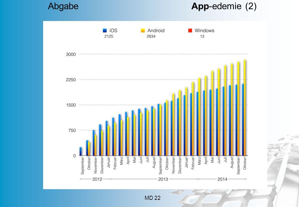 MD 22 Abgabe App-edemie (2)