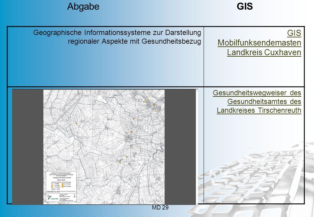 MD 29 Geographische Informationssysteme zur Darstellung regionaler Aspekte mit Gesundheitsbezug GIS Mobilfunksendemasten Landkreis Cuxhaven Gesundheitswegweiser des Gesundheitsamtes des Landkreises Tirschenreuth Abgabe GIS