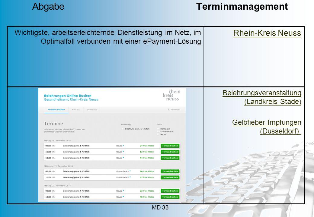 MD 33 Wichtigste, arbeitserleichternde Dienstleistung im Netz, im Optimalfall verbunden mit einer ePayment-Lösung Rhein-Kreis Neuss Belehrungsveranstaltung (Landkreis Stade) Gelbfieber-Impfungen (Düsseldorf) Abgabe Terminmanagement