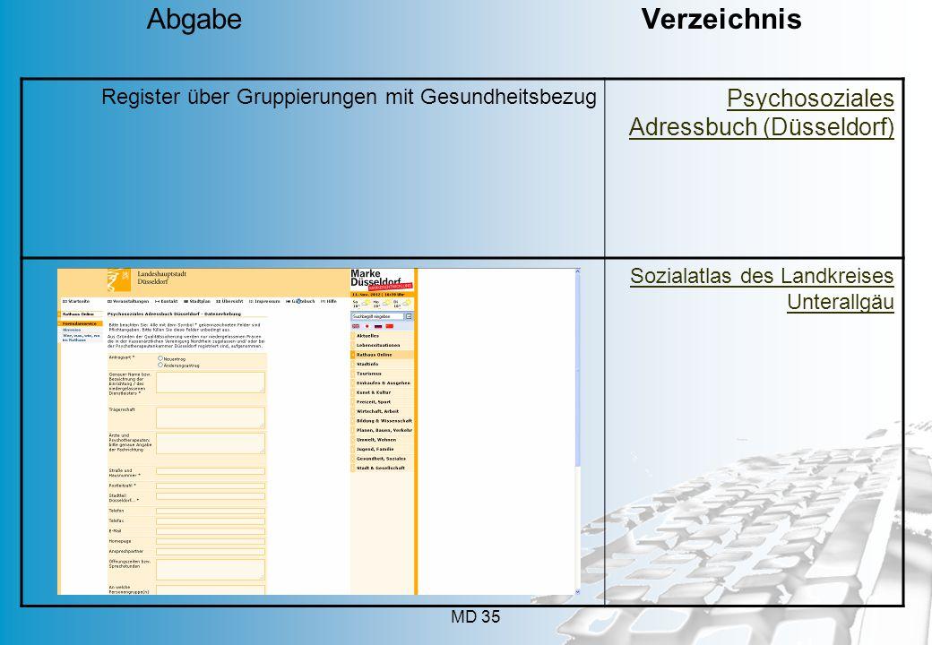 MD 35 Register über Gruppierungen mit Gesundheitsbezug Psychosoziales Adressbuch (Düsseldorf) Sozialatlas des Landkreises Unterallgäu Abgabe Verzeichnis
