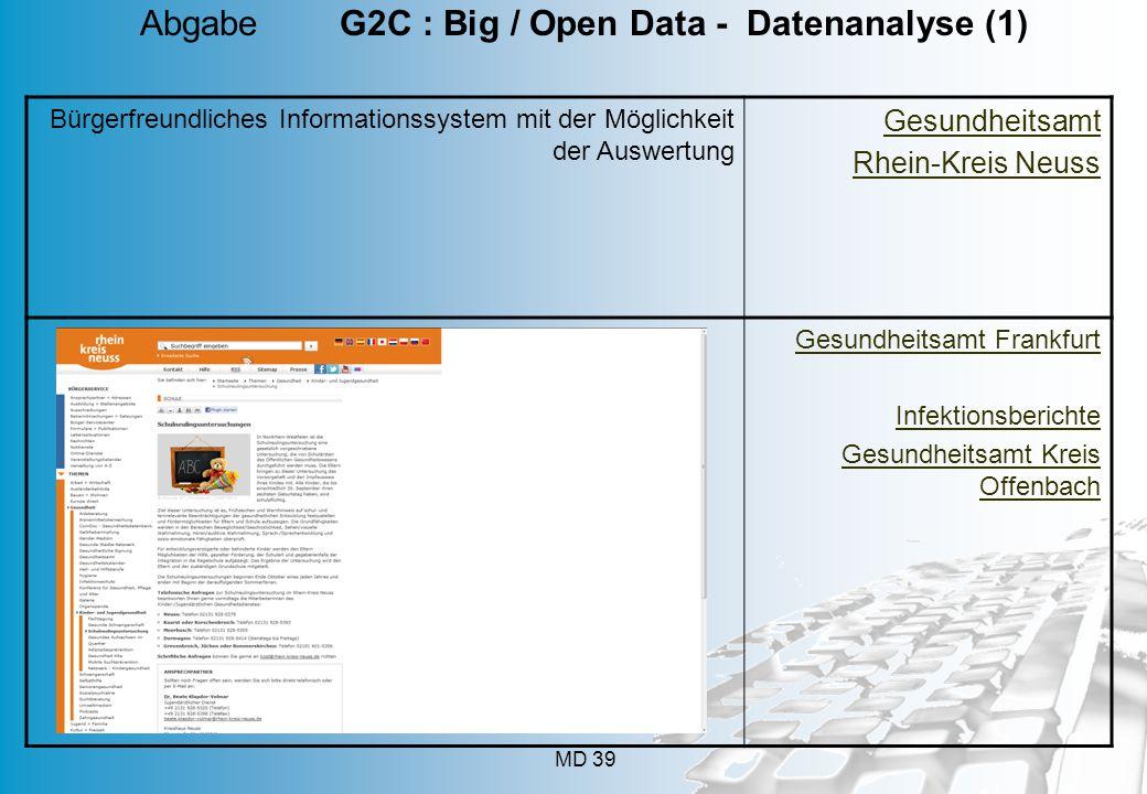 MD 39 Bürgerfreundliches Informationssystem mit der Möglichkeit der Auswertung Gesundheitsamt Rhein-Kreis Neuss Gesundheitsamt Frankfurt Infektionsberichte Gesundheitsamt Kreis Offenbach Abgabe G2C : Big / Open Data - Datenanalyse (1)