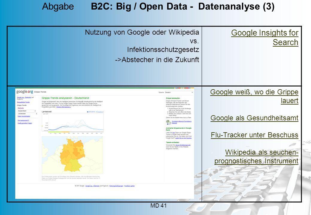 MD 41 Nutzung von Google oder Wikipedia vs.