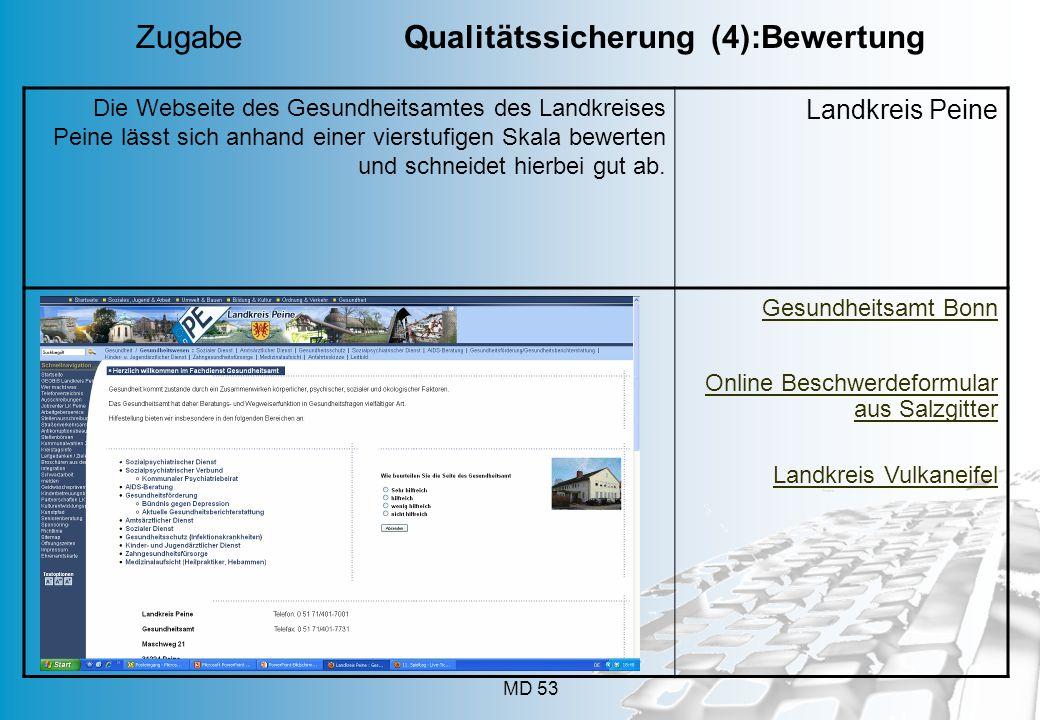 MD 53 Die Webseite des Gesundheitsamtes des Landkreises Peine lässt sich anhand einer vierstufigen Skala bewerten und schneidet hierbei gut ab.