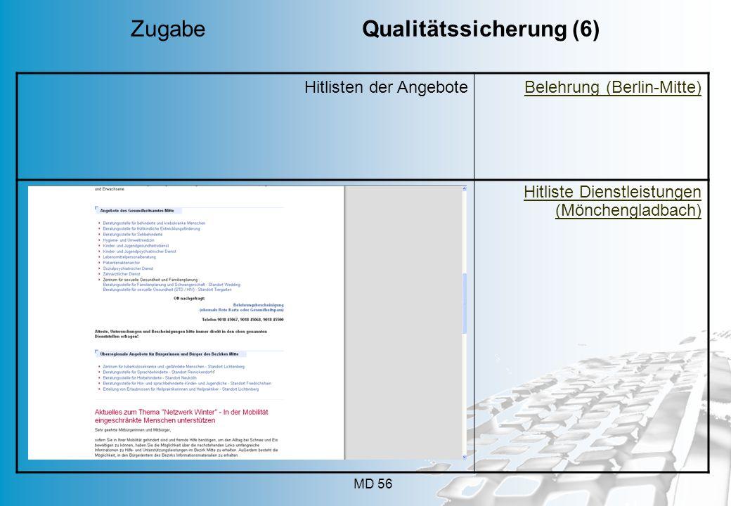 MD 56 Hitlisten der AngeboteBelehrung (Berlin-Mitte) Hitliste Dienstleistungen (Mönchengladbach) Zugabe Qualitätssicherung (6)