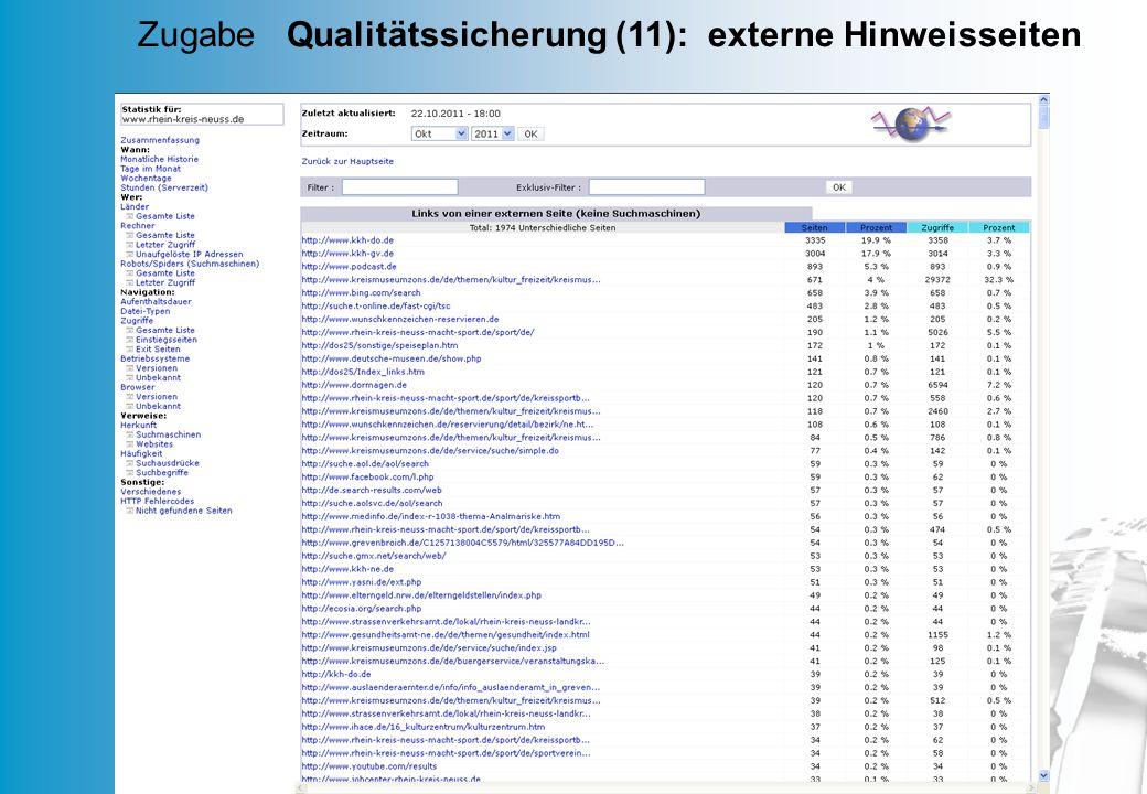 MD 61 Zugabe Qualitätssicherung (11): externe Hinweisseiten