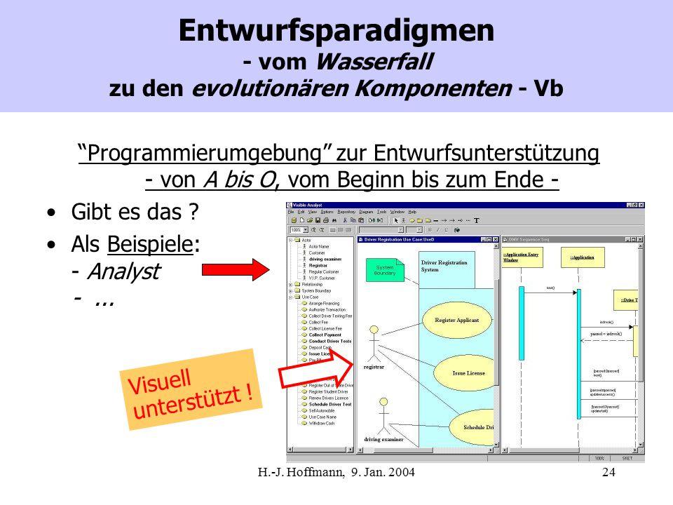 """H.-J. Hoffmann, 9. Jan. 200424 Entwurfsparadigmen - vom Wasserfall zu den evolutionären Komponenten - Vb """"Programmierumgebung"""" zur Entwurfsunterstützu"""