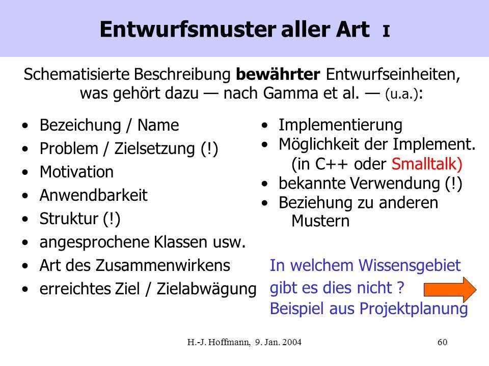 H.-J. Hoffmann, 9. Jan. 200460 Entwurfsmuster aller Art I Schematisierte Beschreibung bewährter Entwurfseinheiten, was gehört dazu — nach Gamma et al.