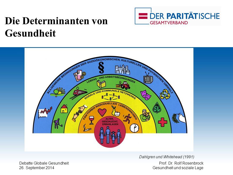 Debatte Globale Gesundheit 26. September 2014 Prof. Dr. Rolf Rosenbrock Gesundheit und soziale Lage Die Determinanten von Gesundheit Dahlgren und Whit