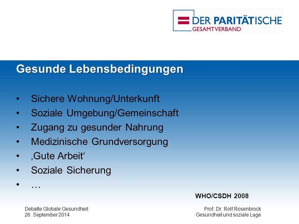 Debatte Globale Gesundheit 26. September 2014 Prof. Dr. Rolf Rosenbrock Gesundheit und soziale Lage Gesunde Lebensbedingungen Sichere Wohnung/Unterkun
