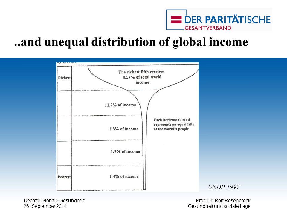 Debatte Globale Gesundheit 26. September 2014 Prof. Dr. Rolf Rosenbrock Gesundheit und soziale Lage..and unequal distribution of global income UNDP 19