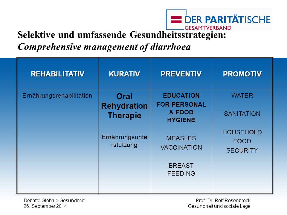 Debatte Globale Gesundheit 26. September 2014 Prof. Dr. Rolf Rosenbrock Gesundheit und soziale Lage Selektive und umfassende Gesundheitsstrategien: Co