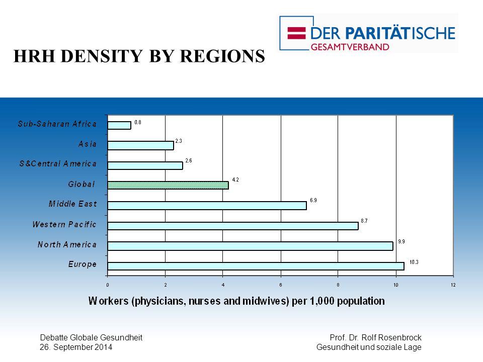 Debatte Globale Gesundheit 26. September 2014 Prof. Dr. Rolf Rosenbrock Gesundheit und soziale Lage HRH DENSITY BY REGIONS