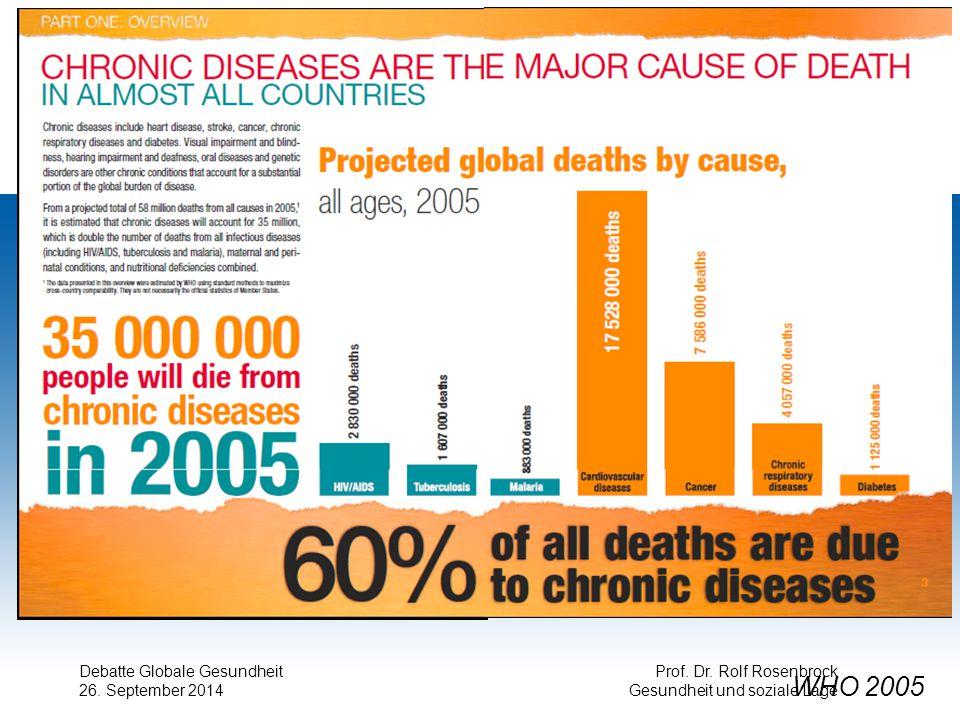 Debatte Globale Gesundheit 26. September 2014 Prof. Dr. Rolf Rosenbrock Gesundheit und soziale Lage WHO 2005