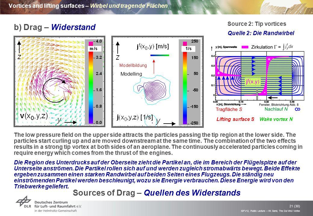 ISFV12, Public Lecture – W.