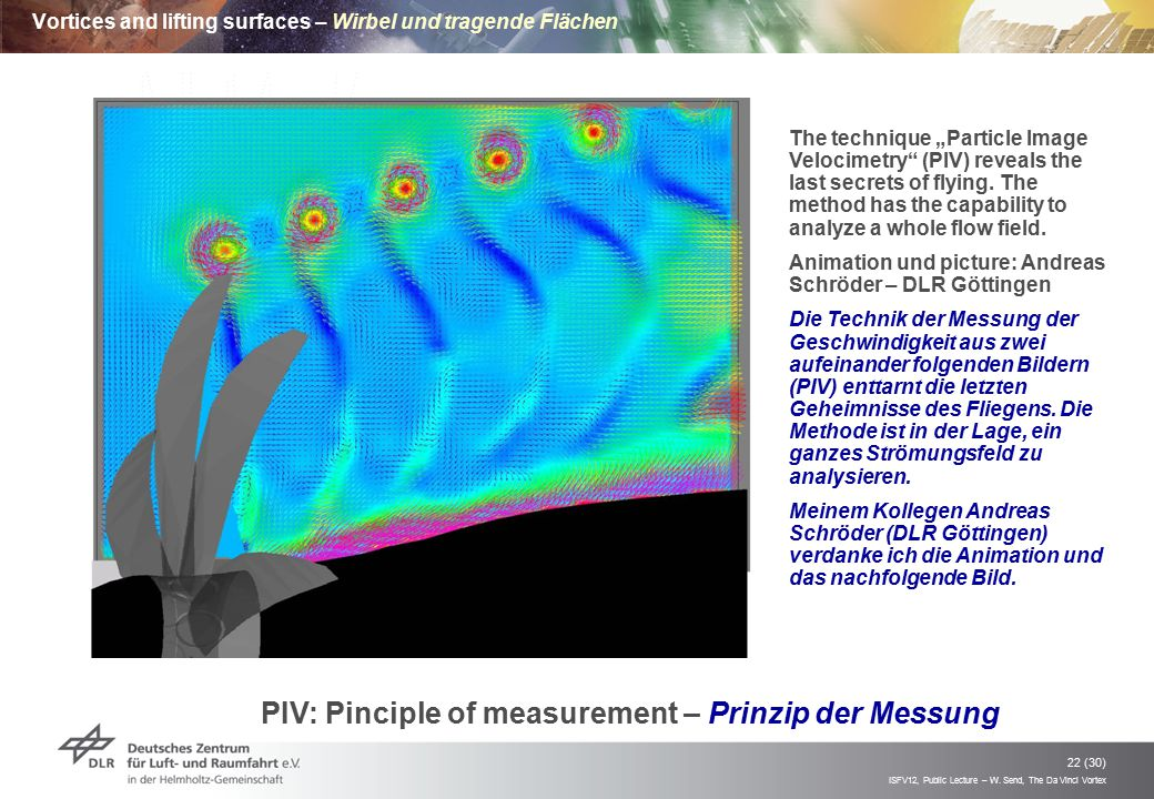ISFV12, Public Lecture – W. Send, The Da Vinci Vortex 22 (30) Vortices and lifting surfaces – Wirbel und tragende Flächen PIV: Pinciple of measurement