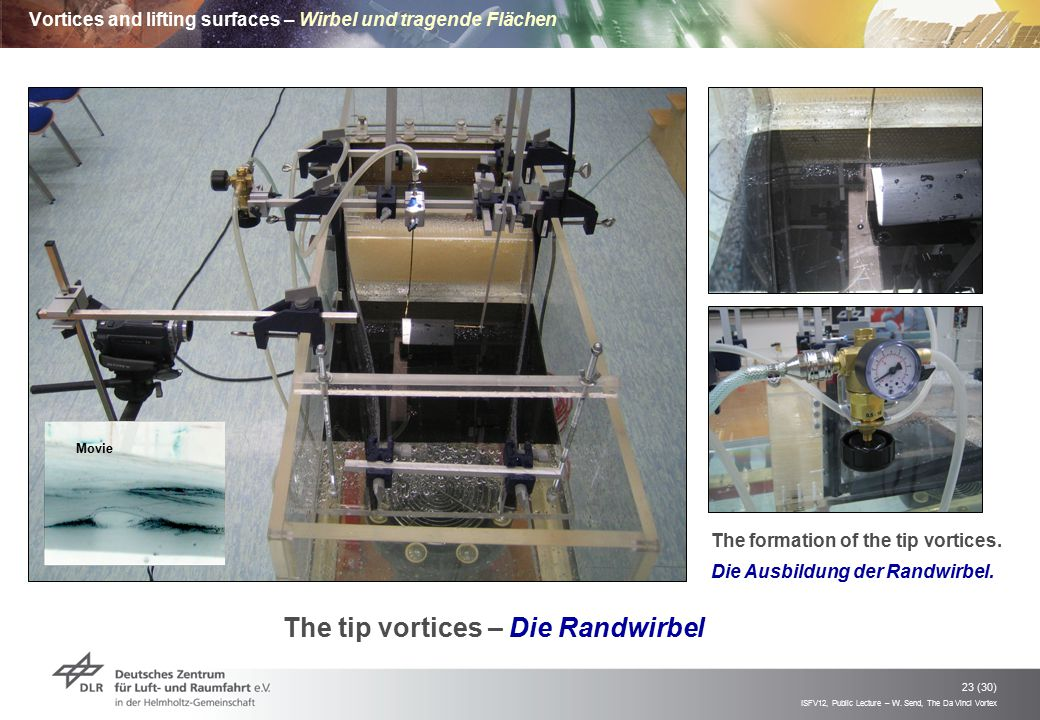 ISFV12, Public Lecture – W. Send, The Da Vinci Vortex 23 (30) Vortices and lifting surfaces – Wirbel und tragende Flächen The tip vortices – Die Randw