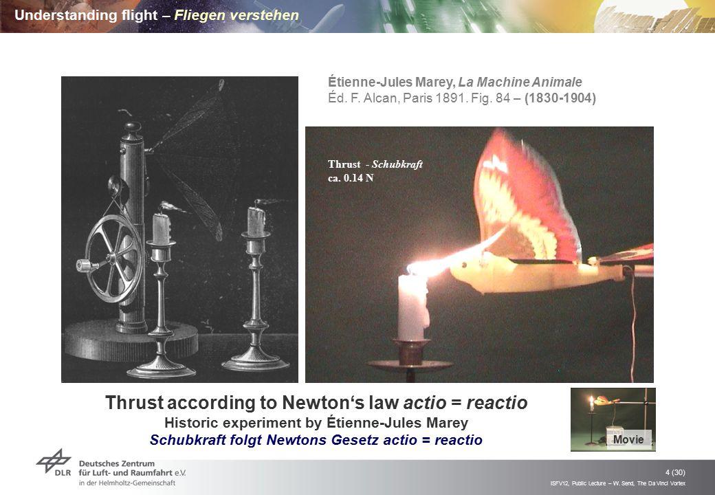 ISFV12, Public Lecture – W. Send, The Da Vinci Vortex 4 (30) Understanding flight – Fliegen verstehen Thrust according to Newton's law actio = reactio
