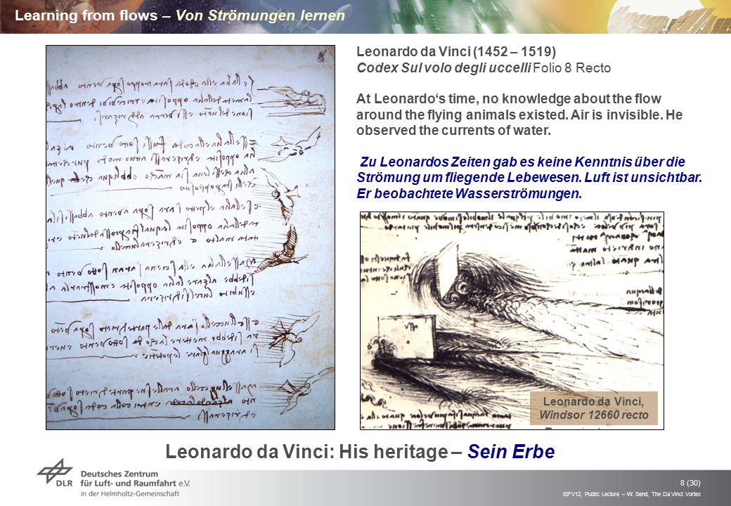ISFV12, Public Lecture – W. Send, The Da Vinci Vortex 8 (30) Leonardo da Vinci: His heritage – Sein Erbe Leonardo da Vinci (1452 – 1519) Codex Sul vol