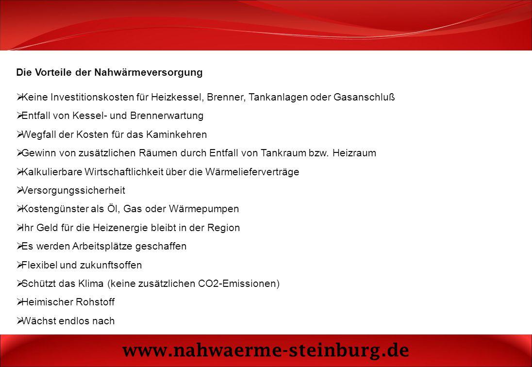 www.nahwaerme-steinburg.de Lage der ersten Interessenten nach der Einwohnerversammlung am 27.10.2014