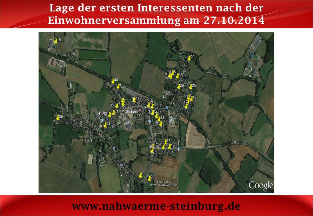 www.nahwaerme-steinburg.de Internetseite Nahwärmenetz Steinburg