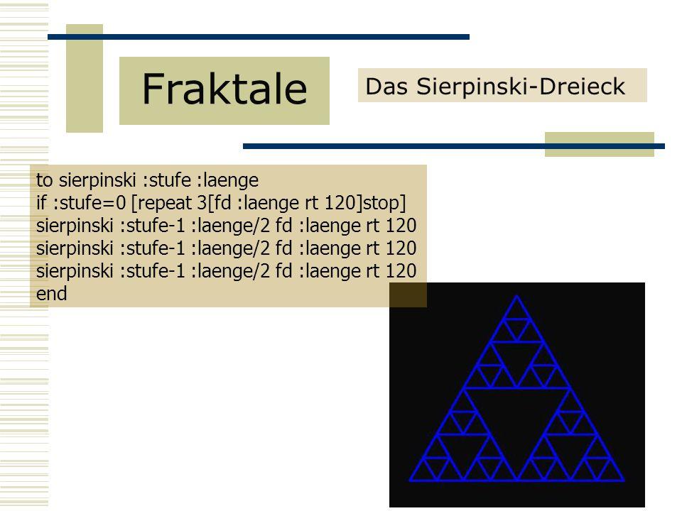 Das Sierpinski-Dreieck Fraktale to sierpinski :stufe :laenge if :stufe=0 [repeat 3[fd :laenge rt 120]stop] sierpinski :stufe-1 :laenge/2 fd :laenge rt 120 end
