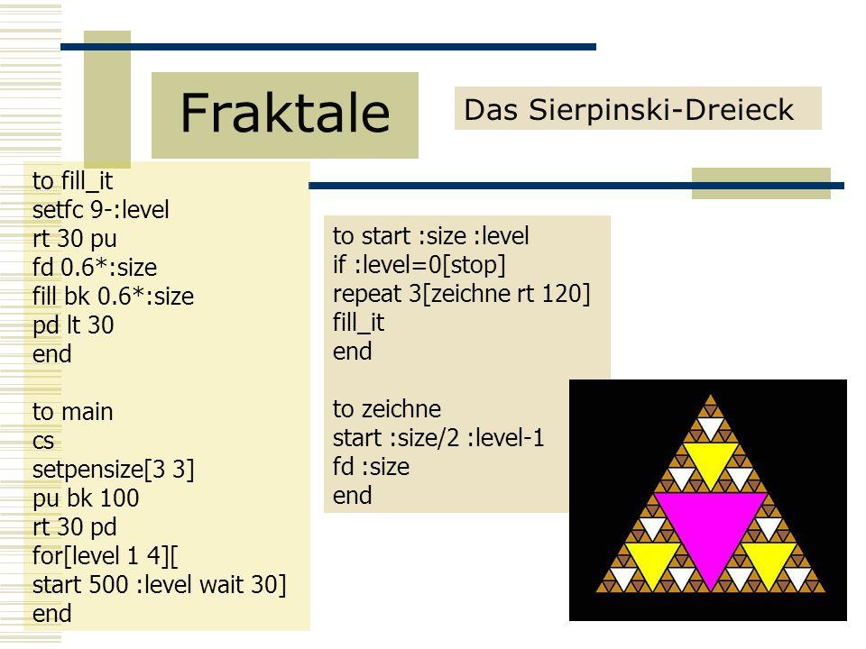 Das Sierpinski-Dreieck Fraktale to fill_it setfc 9-:level rt 30 pu fd 0.6*:size fill bk 0.6*:size pd lt 30 end to main cs setpensize[3 3] pu bk 100 rt 30 pd for[level 1 4][ start 500 :level wait 30] end to start :size :level if :level=0[stop] repeat 3[zeichne rt 120] fill_it end to zeichne start :size/2 :level-1 fd :size end