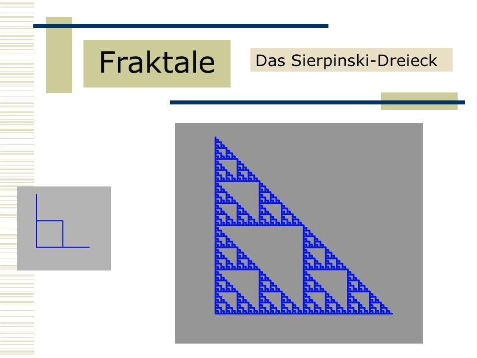 Das Sierpinski-Dreieck Fraktale