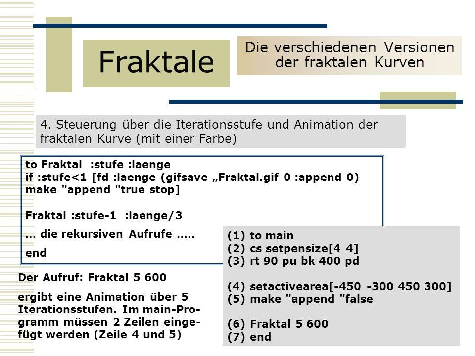 Die verschiedenen Versionen der fraktalen Kurven 4.