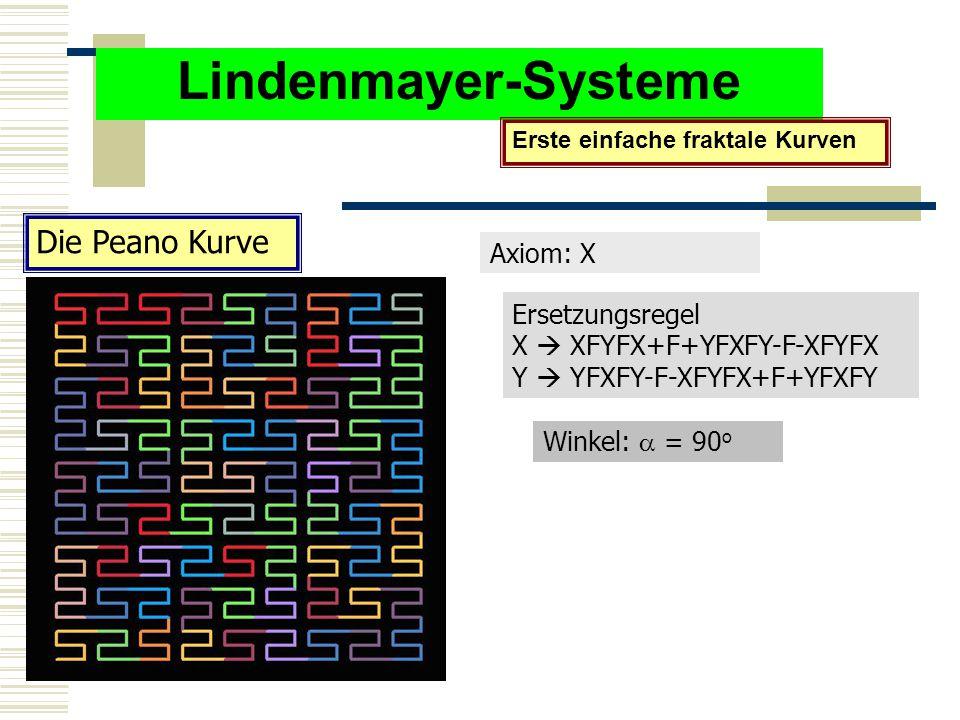 Lindenmayer-Systeme Erste einfache fraktale Kurven Die Peano Kurve Axiom: X Ersetzungsregel X  XFYFX+F+YFXFY-F-XFYFX Y  YFXFY-F-XFYFX+F+YFXFY Winkel:  = 90 o