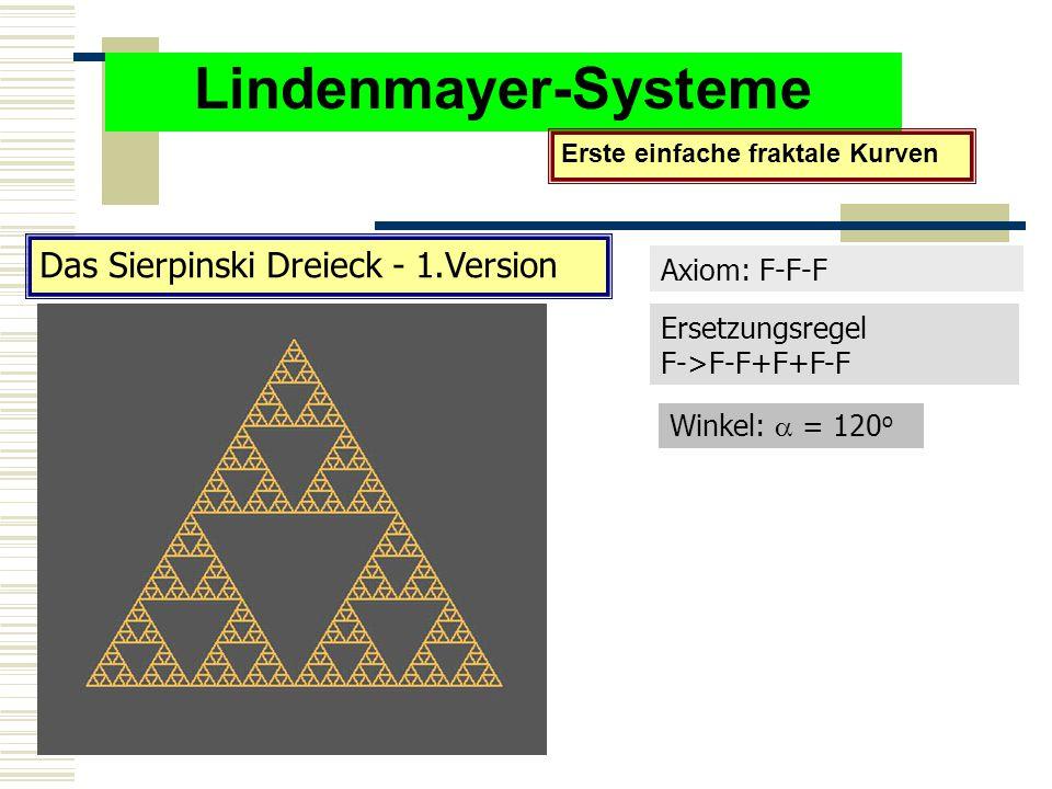 Lindenmayer-Systeme Erste einfache fraktale Kurven Das Sierpinski Dreieck - 1.Version Axiom: F-F-F Ersetzungsregel F->F-F+F+F-F Winkel:  = 120 o