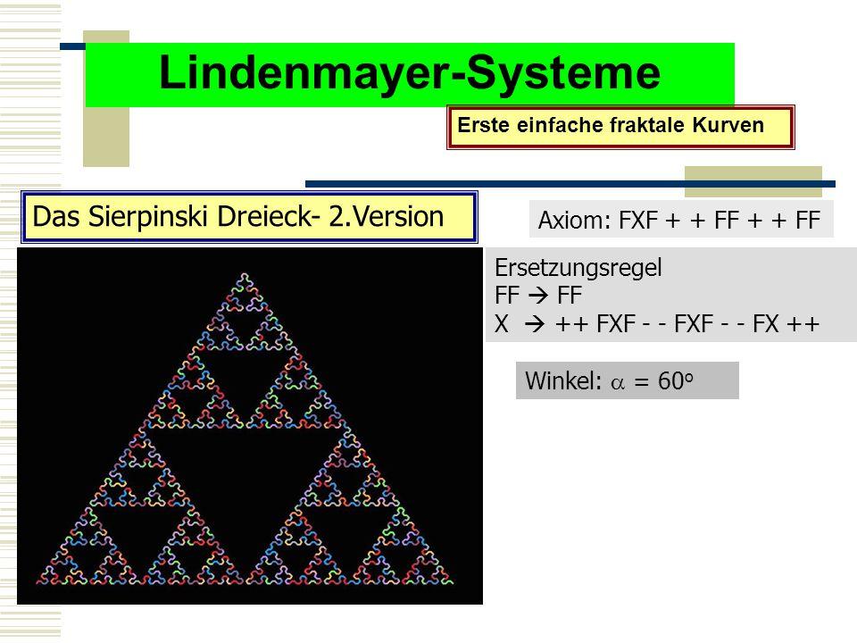 Lindenmayer-Systeme Erste einfache fraktale Kurven Das Sierpinski Dreieck- 2.Version Axiom: FXF + + FF + + FF Ersetzungsregel FF  FF X  ++ FXF - - FXF - - FX ++ Winkel:  = 60 o