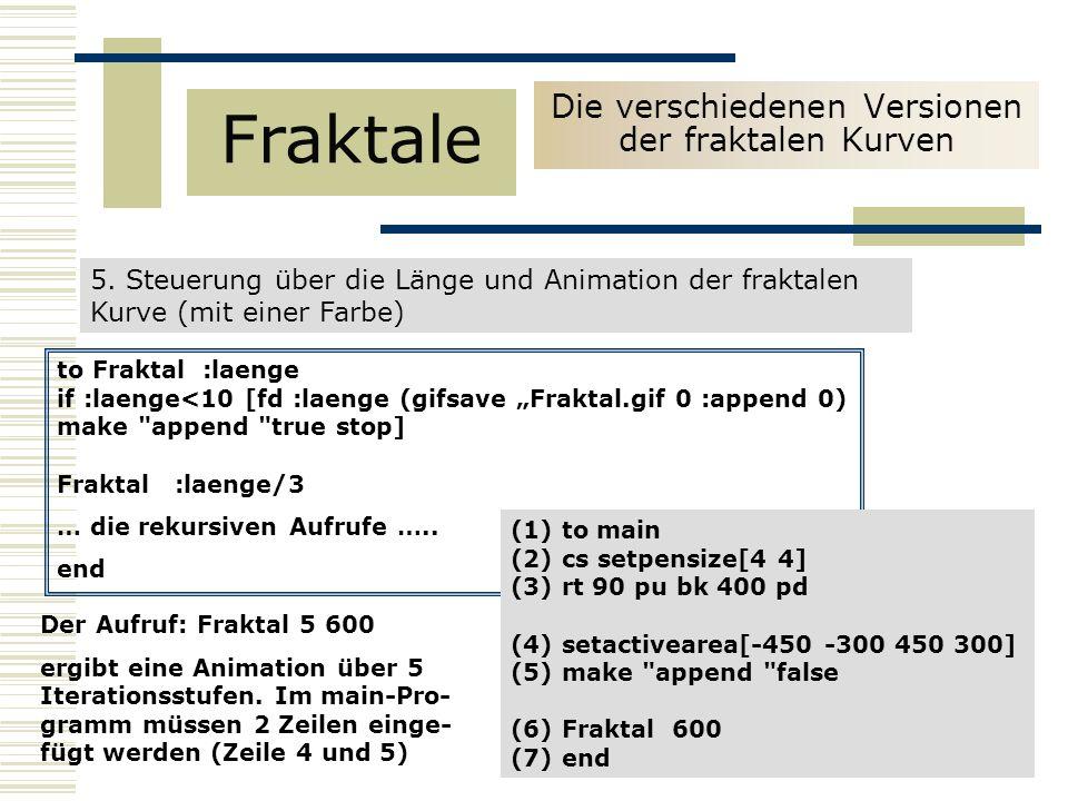 Die verschiedenen Versionen der fraktalen Kurven 5.